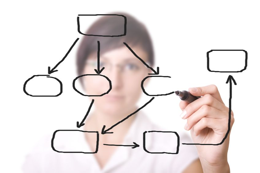 Small business accounting - business structures 10906022 - businesswoman with an empty diagram on white background. business planning perth